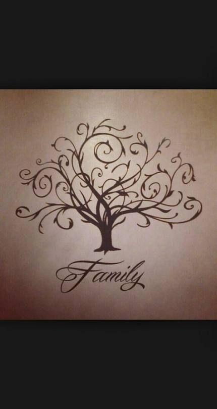 Signification, famille et liens de contact