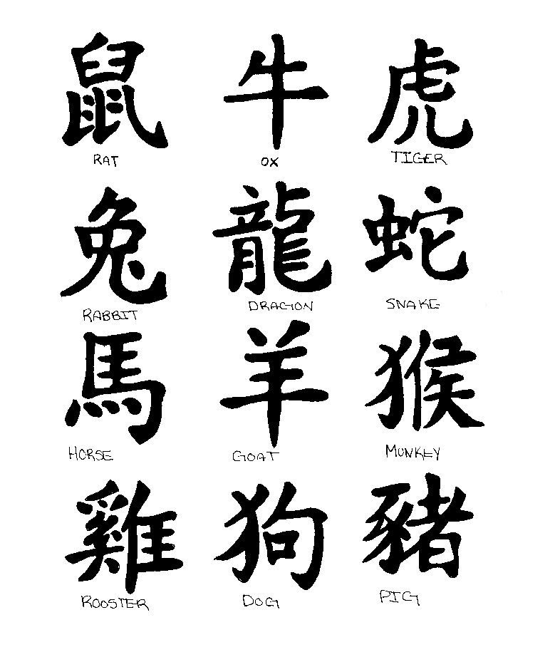 Chinese Shio Years Lettering Tattoo Design