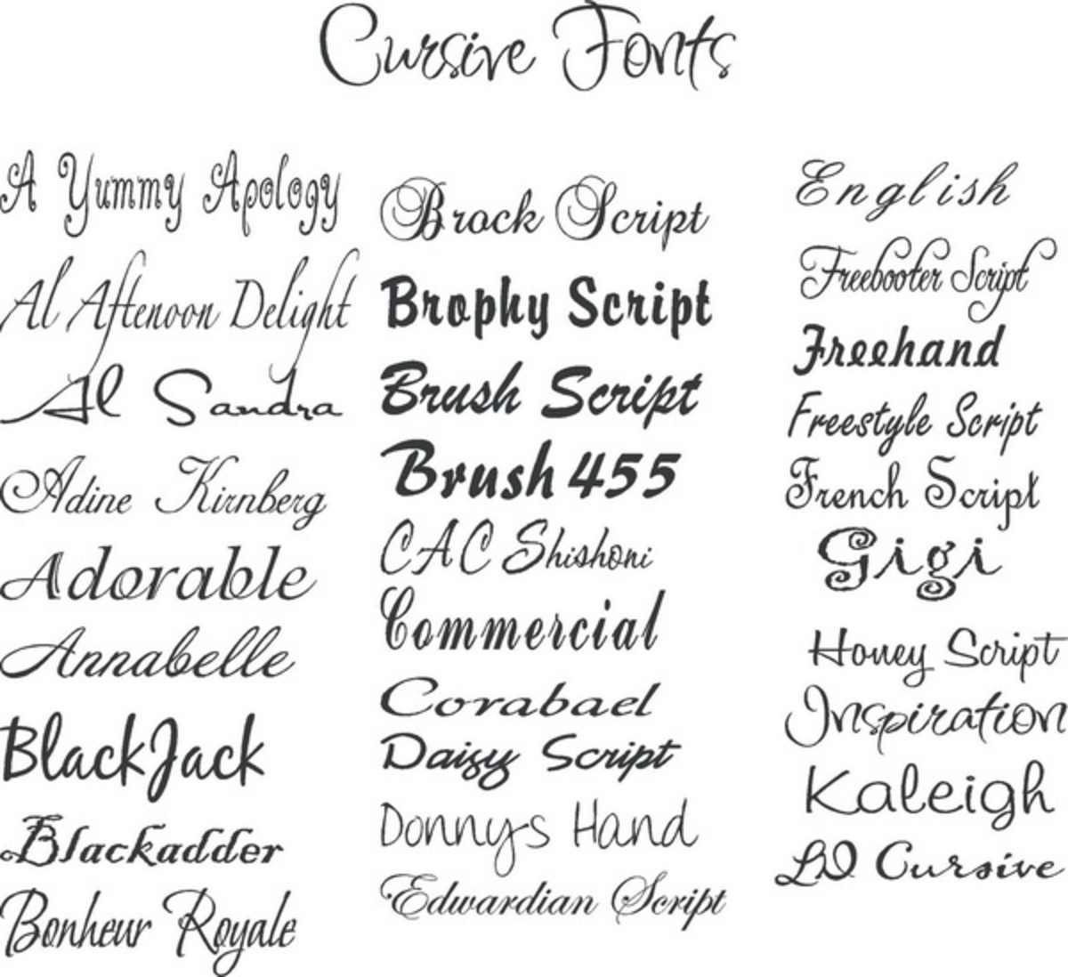 The Art Of Choosing The Perfect Font And Lettering For A Ideas And Designs