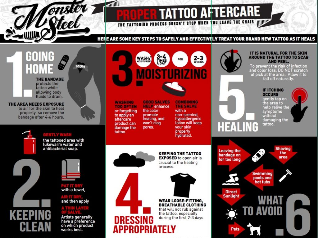Tattoo Aftercare Stick And Poke Tattoo Kit Ideas And Designs