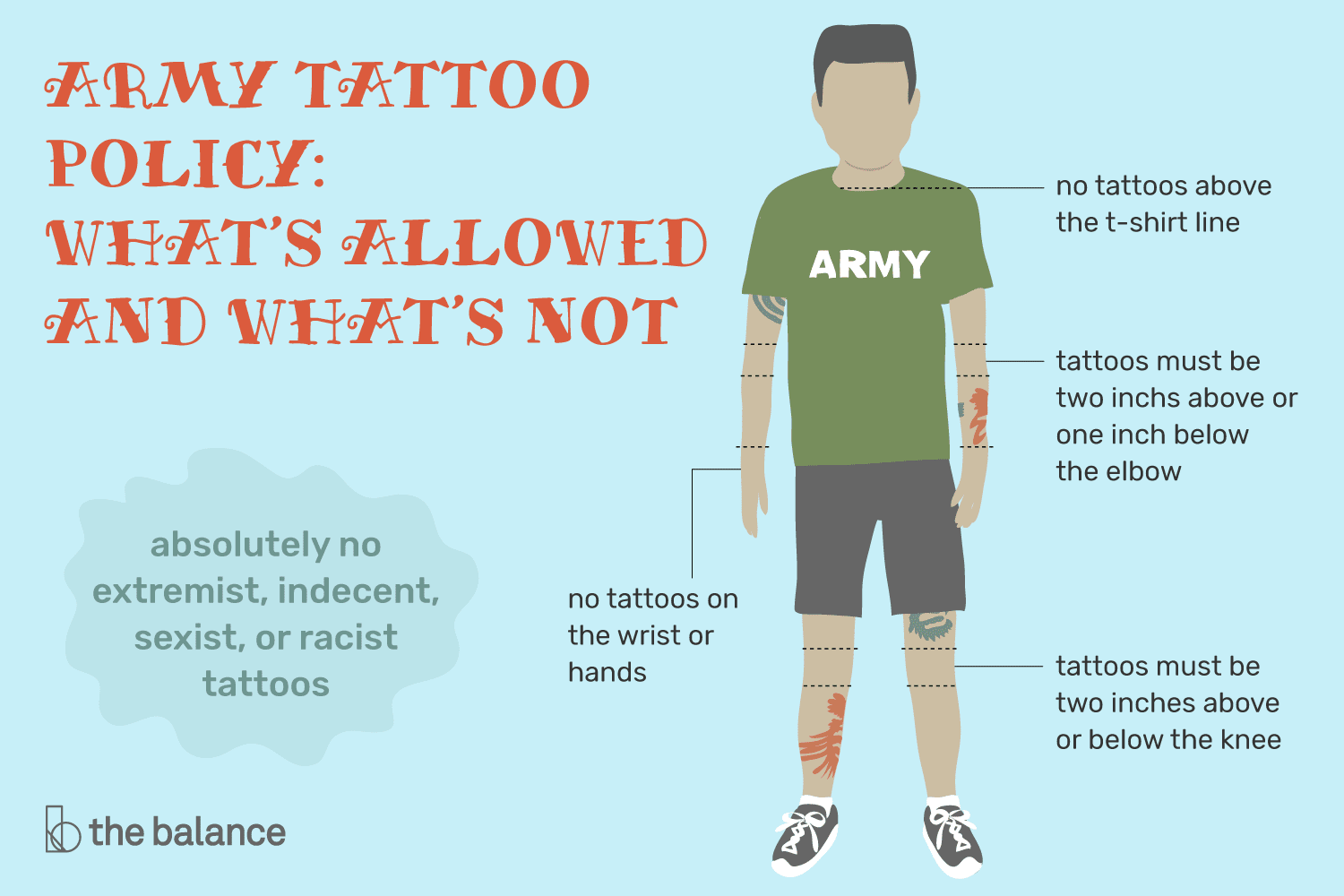 Army Tattoo Policy What S Allowed And What S Not Ideas And Designs