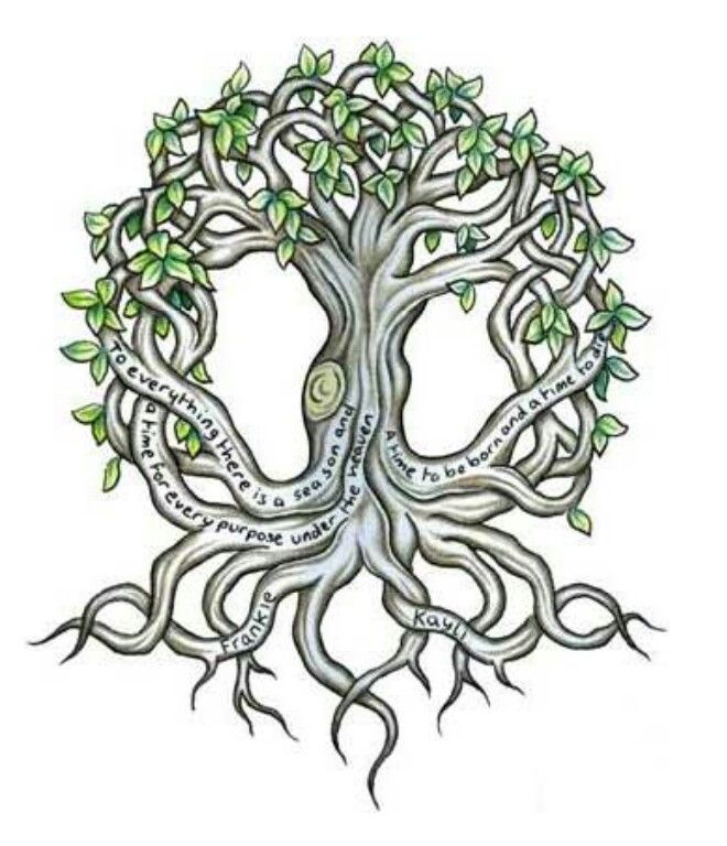 Green Leaves Ash Tree Tattoo Design Sample Ideas And Designs