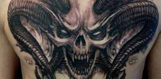 Skull tattoos designs ideas men women girls guys best (29)