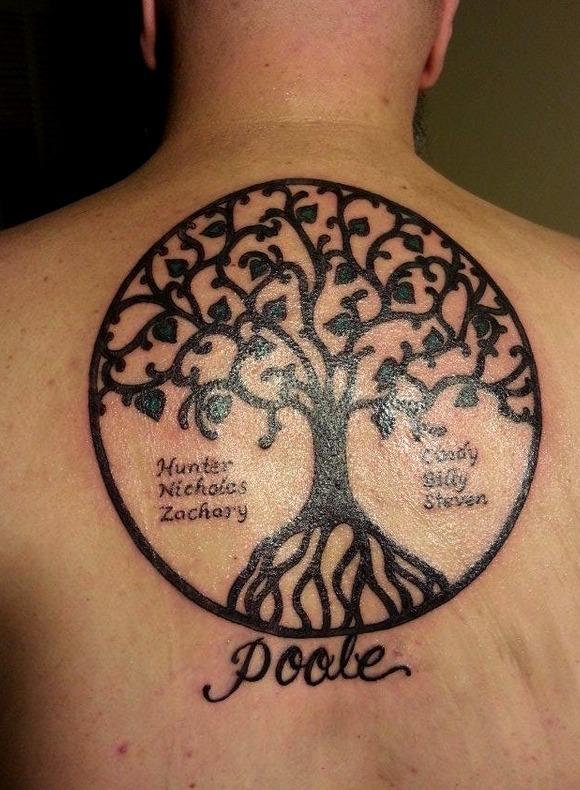 Tatuajes Para Hombres Con Significado De Familia En Espanol