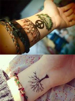Tatuajes Para Mujeres En Las Muñecas Tatuajesparacom