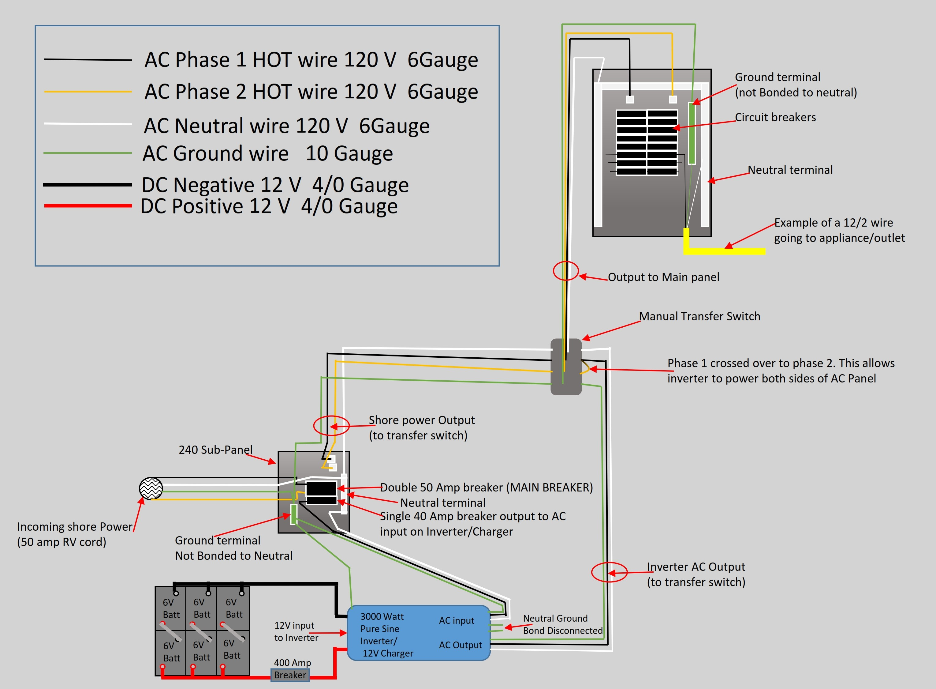 a c wiring tatum skoolie school bus conversion 50 amp rv wiring diagram main panel [ 3059 x 2250 Pixel ]