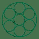 Sju enkla cirkelformationer som visar hur nålarna hos en liner till närmare varandra.