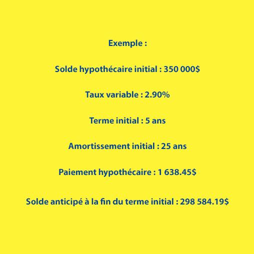 Exemple hypothèque actuelle taux variable