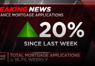 La demande de refinancement hypothécaire grimpe de 20%, les emprunteurs craignant de rater des taux historiquement bas