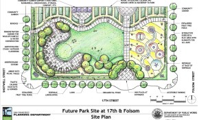 Landscape Design Plans Backyard Draw Backyard Landscape Design 97 within 13 Some of the Coolest Ways How to Improve Backyard Landscape Design Plans