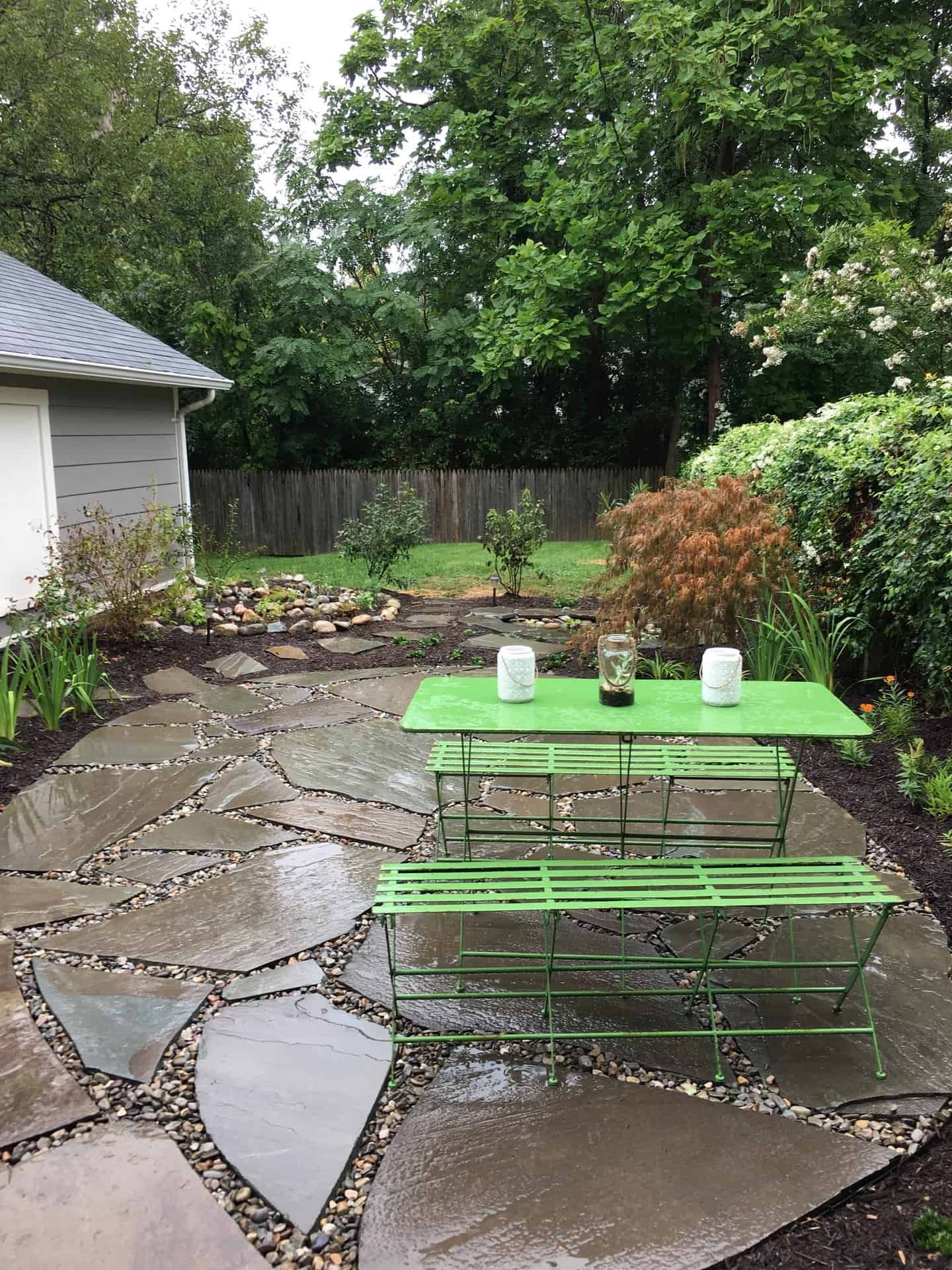 How Much Does Landscaping Cost Landscape Design Installation with regard to How Much Does Backyard Landscaping Cost