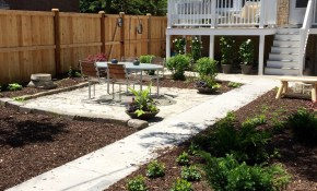 Plant Size Vs Installation Cost Of Landscape Design Designs Of pertaining to Cost To Landscape Backyard