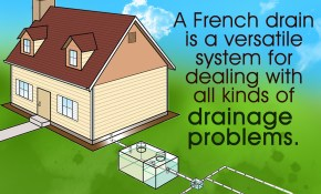Manageable And Cost Effective Backyard Drainage Solutions pertaining to Drainage Ideas For Backyard