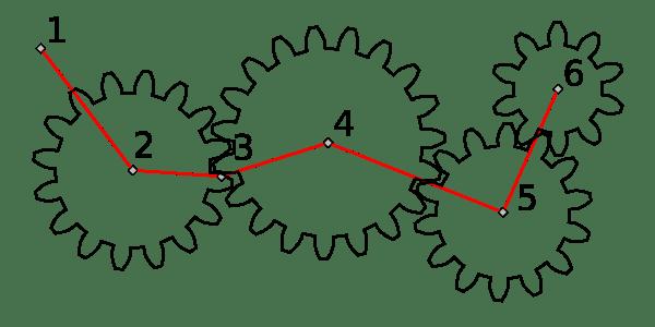 Effets de chemin en temps réel (ECTR)