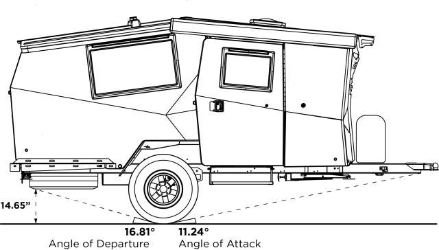 overland camping trailers specs from TAXA Outdoors