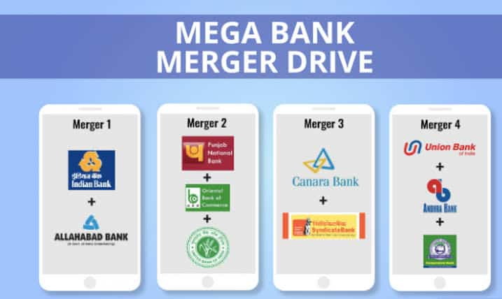 FOUR BIG BANKS WILL BE FORMED BY MERGING 10 PUBLIC SECTOR BANKS. THE PROCESS WILL RUN UNDER A PREDETERMINED SCHEDULE.