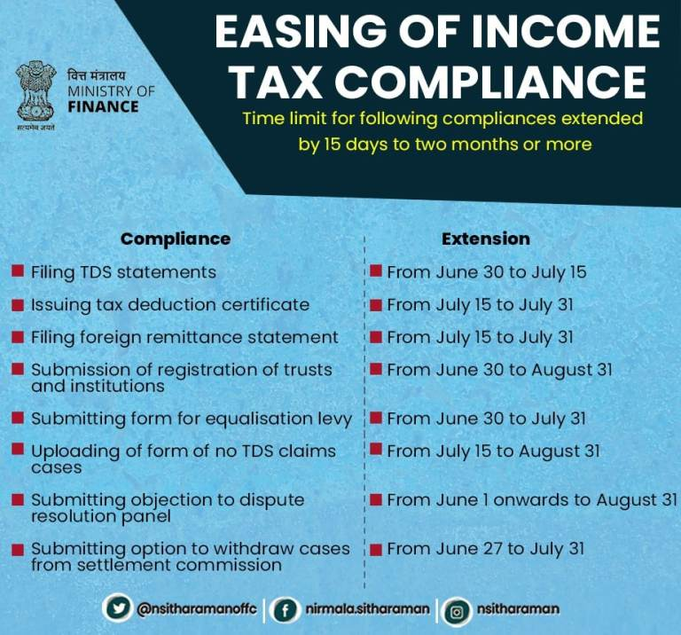 Snapshot of Income Tax related announcements