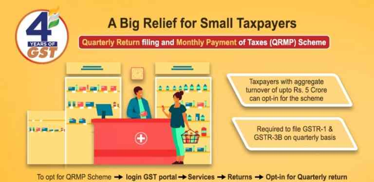 Small Taxpayers- Quarterly Return Filing and Monthly Payment of Taxes (QRMP) Scheme