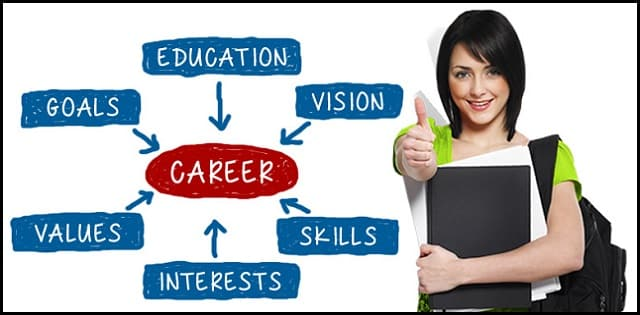 Career Guidance for Students: Programme Organized by the CBSE