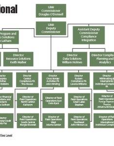 Bp also an lb   reorganization overview tax executive rh taxexecutive