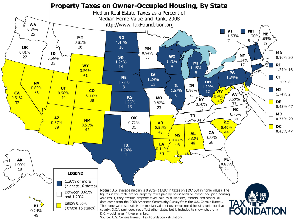 Property tax by state