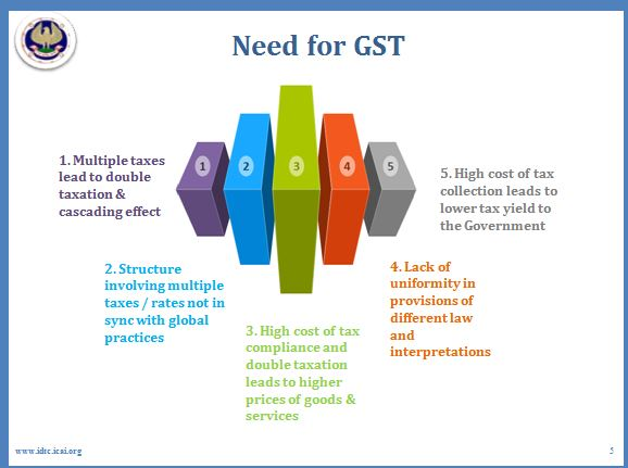 Estate Tax Audit Process