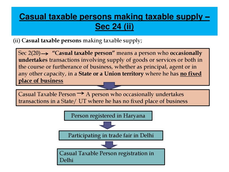 Image result for Casual Taxable Person - GST