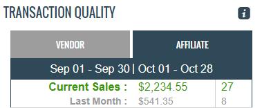 My clickbank earnings $2234