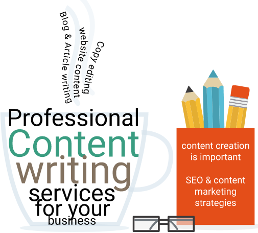 Content Creation Services, Harare, Zimbabwe