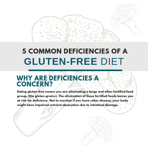 5 Common Gluten-Free Diet Nutrient Deficiencies