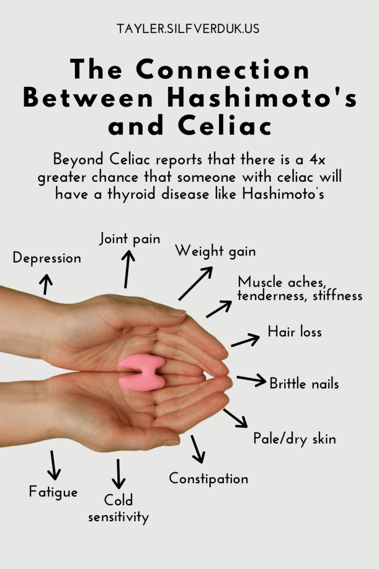 The Connection Between Hashimoto's and Celiac - Autoimmune Diseases Linked to Celiac Disease - Tayler Silfverduk, celiac dietitian
