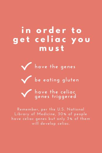 Causes of Celiac Disease - Tayler Silfverduk, celiac dietitian - why do people get celiac disease, what causes celiac disease, celiac disease in adults, triggers of celiac, triggers of celiac gene - in order to get celiac you must...