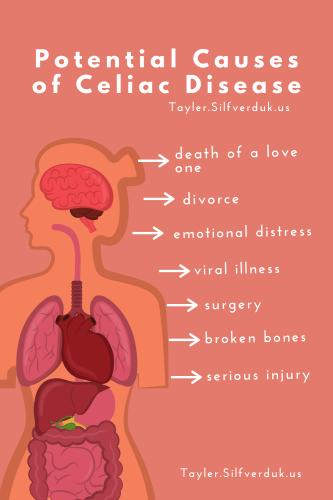 Causes of Celiac Disease - Tayler Silfverduk, celiac dietitian - celiac gene triggers, autoimmune disease triggers, what triggers celiac, what causes celiac