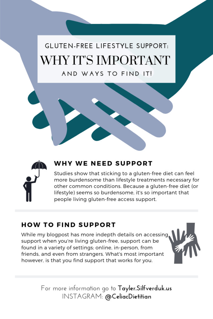 Gluten-Free Lifestyle Support - Why it's important and Ways to Find it - Tayler Silfverduk DTR - #glutenfreelife #glutenfreeliving #glutenfreetips #glutenfree #glutenfreeeducation #celiaceducation #glutensensitivity #glutenintolerance #nonceliacglutensensitivity #glutenfreesupport #lifestylesupport #support #celiacfacts #celiactips #celiacinfo #coeliacfacts #coeliactips #spruefacts #sprue #celiac #coeliac #dietetic #rd2be #dietetictechnician #DTR #celiacdietitian #glutenfreenutrition #glutenfreedietitian
