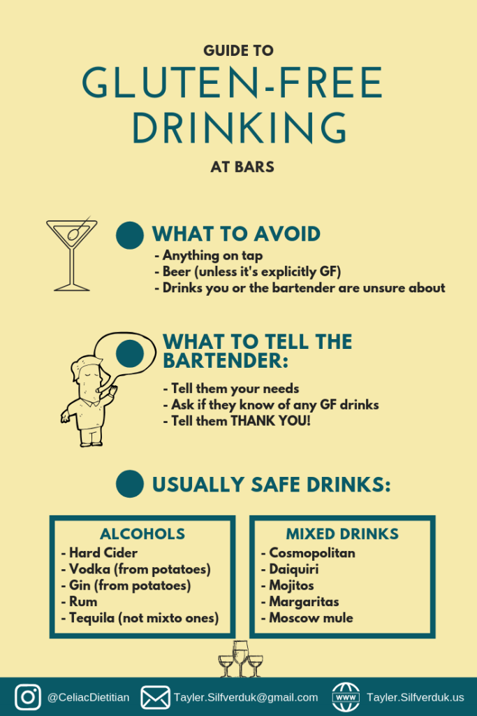 Guide to Gluten-Free Drinking at Bars - Tayler Silfverduk DTR - how to order drinks at the bar, how to drink safely at a bar, gluten-free bartending #glutenfreecocktails #glutenfreebar #glutenfreedrinking #glutenfreedrinks how to drink gluten-free at a bar, gluten-free drinking at bars, gluten-free alcohol, gluten-free alcoholic drinks, alcohol and celiac #celiacdietitian #glutenfreedietitian #gfree
