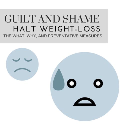 Guilt and Shame Halt Weight-Loss