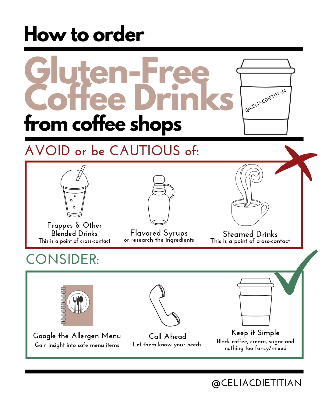How to Order Gluten-Free Coffee Drinks