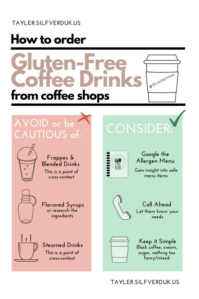 How to order Gluten-Free Coffee Drinks from coffee shops - Tayler Silfverduk - gluten-free coffee drinks, gluten-free coffee, is coffee gluten-free, is coffee celiac-saf