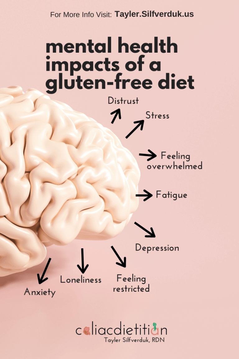 Mental Health Impacts of a Gluten-free Lifestyle - Tayler Silfverduk, RDN - mental toll of a gluten-free diet, mental burden of gluten-free diet, mental burden of living gluten-free, how to cope with mental health impacts of a gluten-free lifestyle, how to cope with the mental burden of living gluten-free