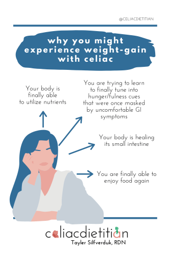 Weight Gain and Celiac Disease - Tayler Silfverduk, reasons why you gain weight with celiac, celiac disease weight gain causes, what causes weight with celiac, how to lose weight with celiac