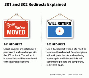 301 redirect and 302 Redirects Explained