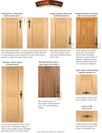 Cabinet Door Hardware Placement Guidelines - TaylorCraft ...