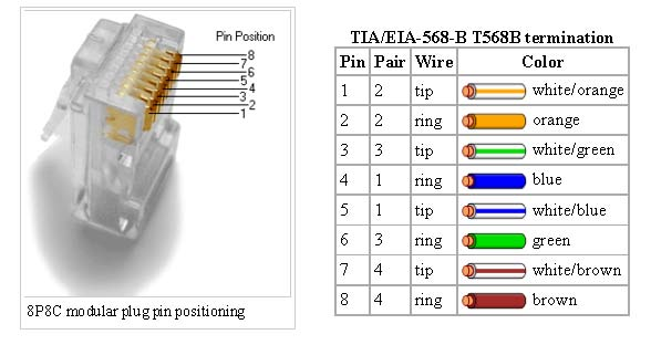 mini usb charger wiring diagram origami flower instruction tayloredge - interfaces