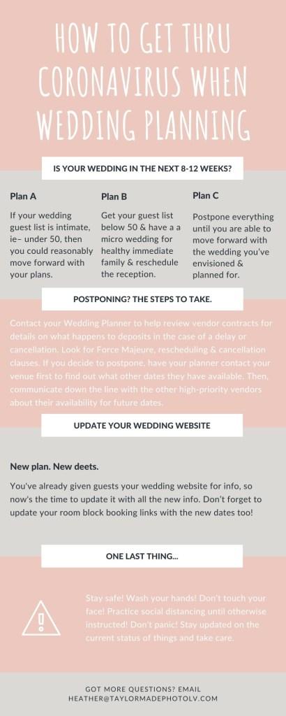 Wedding Planning during Coronavirus outbreak