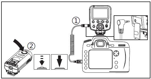 Yongnuo YN560-TX Speedlight Controller for the YN560-III