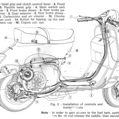 E Scooter Wiring Diagram Bt Master Socket 5c Blueprints | Taylor Sim