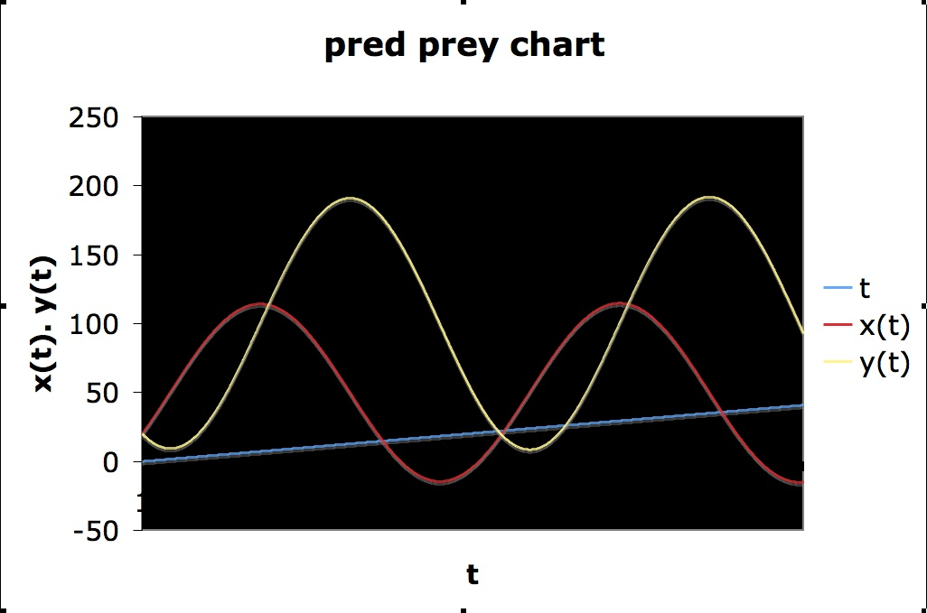 predpreymod1