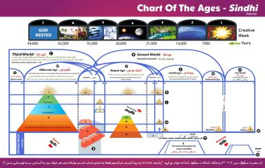 Chart Of The Ages - Sindhi new