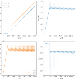 evolution of a quasidynamic spring block slider system  [ 2516 x 2434 Pixel ]