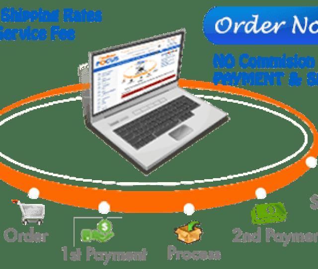 Taobao Focus Order Process Start Ordering Now